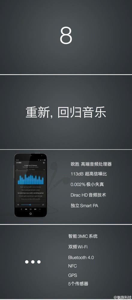 01378123506 Meizu MX3 Launch Full specifications and details!