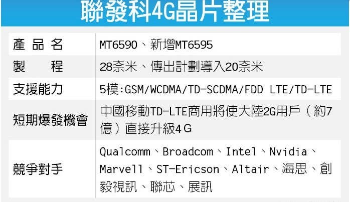 Mediatek 8 core, LTE-enabled MT6595 allededly in line for a January release