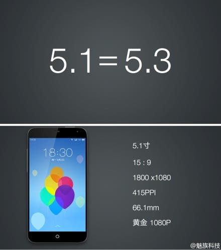 11378122191 Meizu MX3 Launch Full specifications and details!