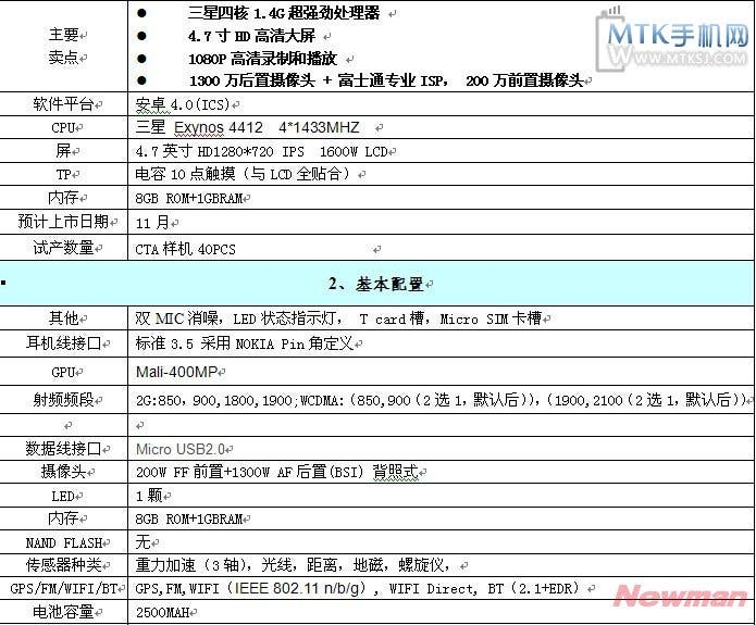 quad-core newman n2 specifications leaked