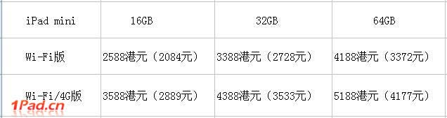 hong kong ipad mini prices