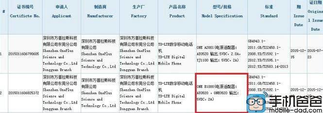 OnePlus E1000, OnePlus Mini 2?