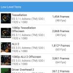 xiaomi mi5 benchmarks