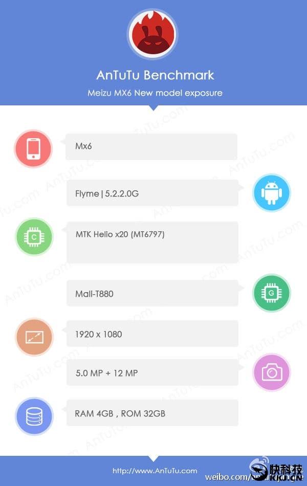 meizu mx6 benchmarks