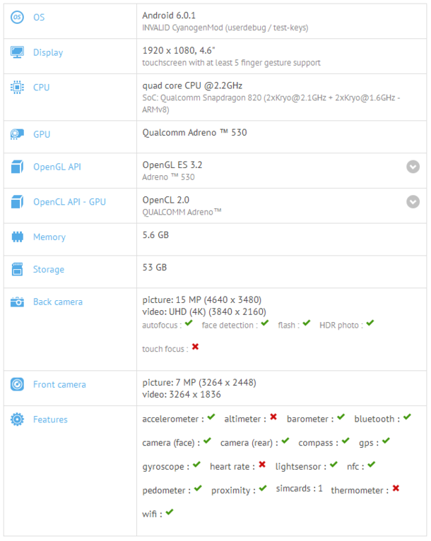 oneplus 3 mini benchmarks