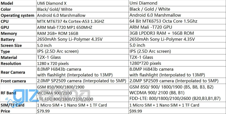 umi-diamond-x-specs-7