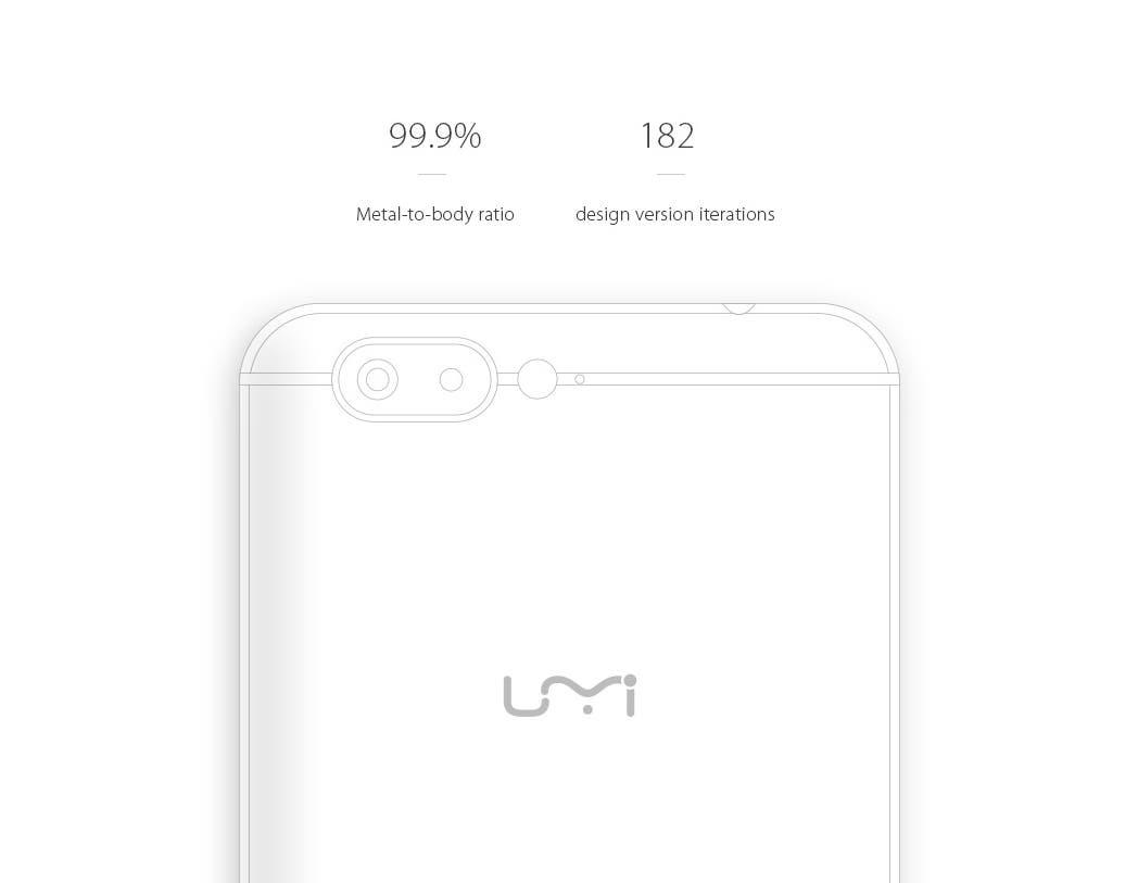 UMi Z design