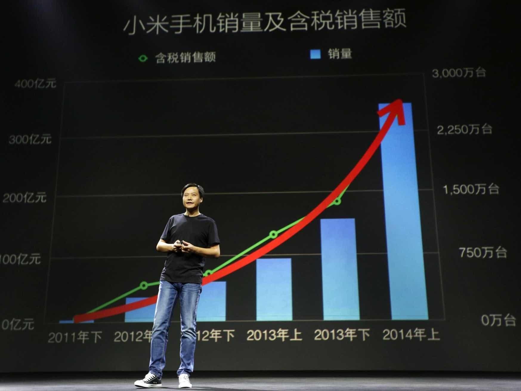 Lei Jun Xiaomi Sales
