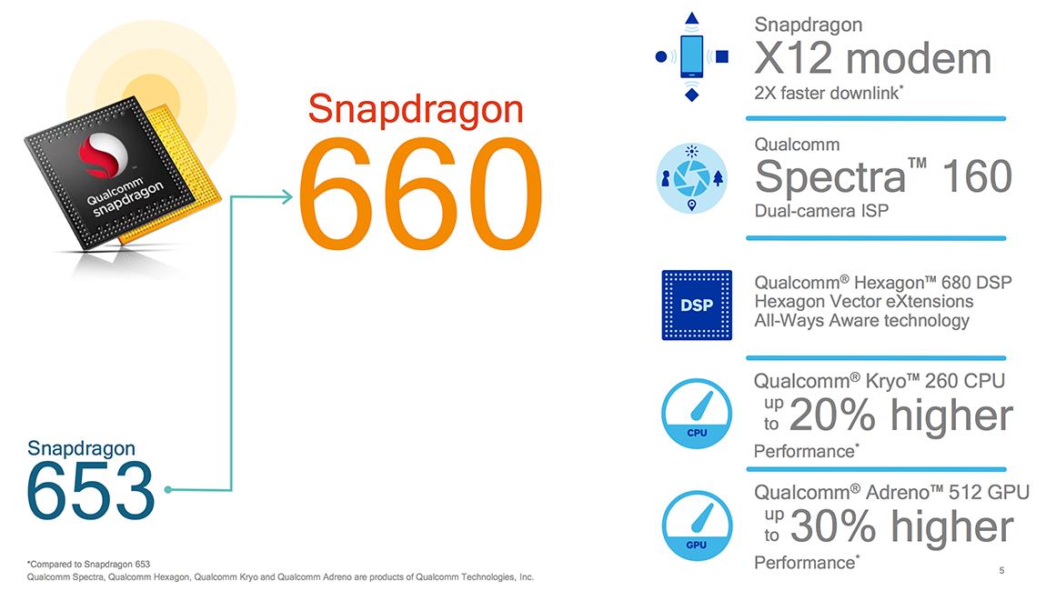 snapdragon 660 snapdragon 670
