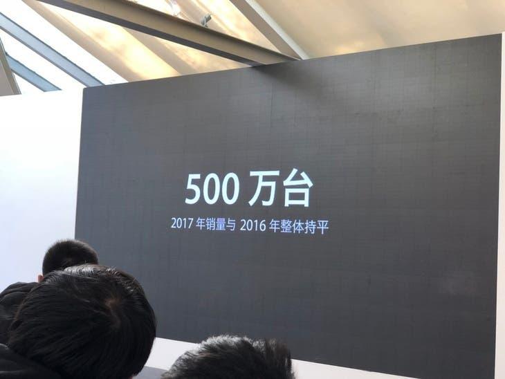360 Mobiles