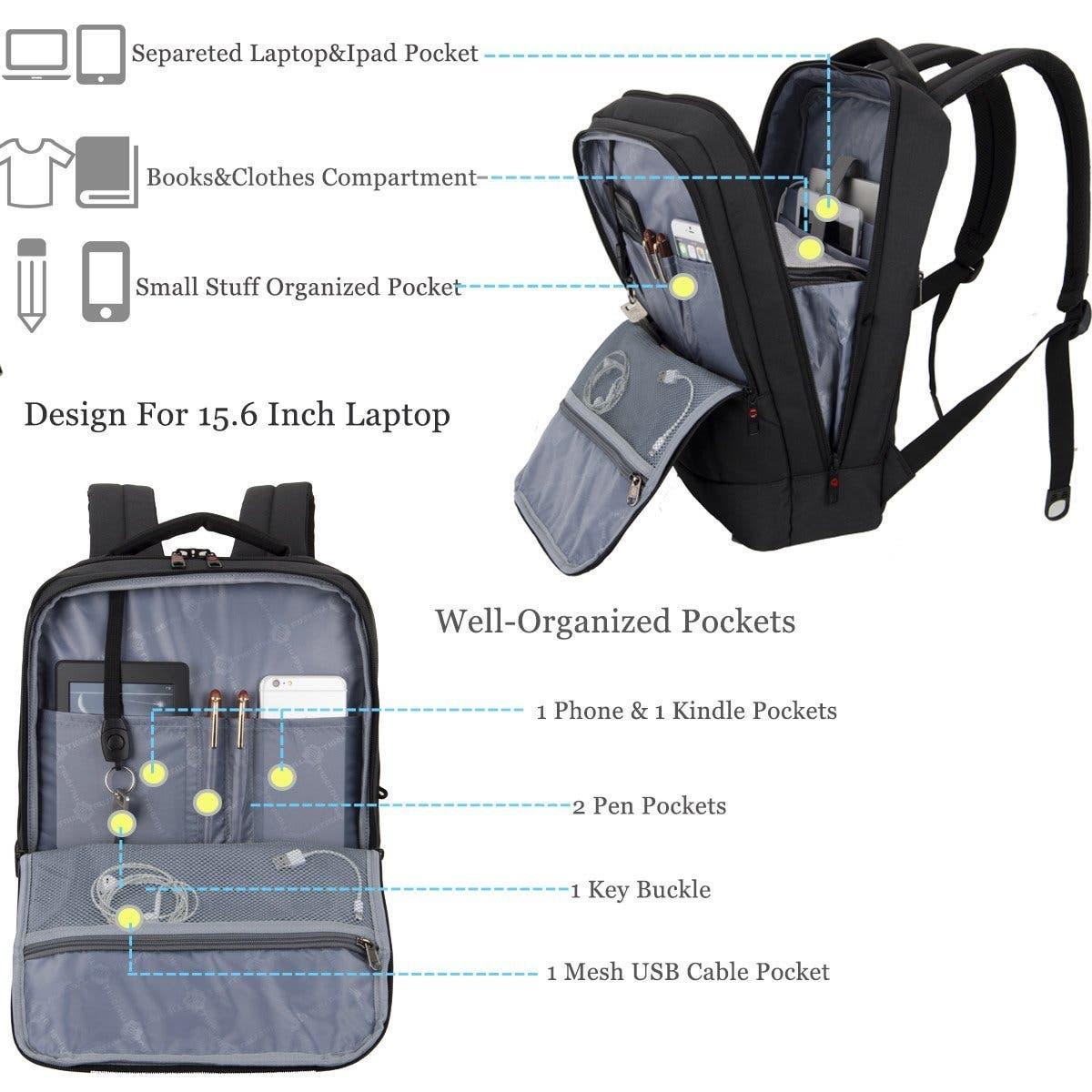 Fubevod Slim Laptop Backpack