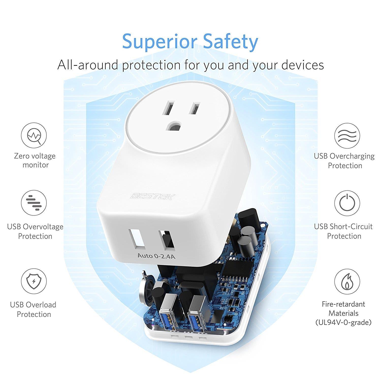 BESTEK Smart Plug