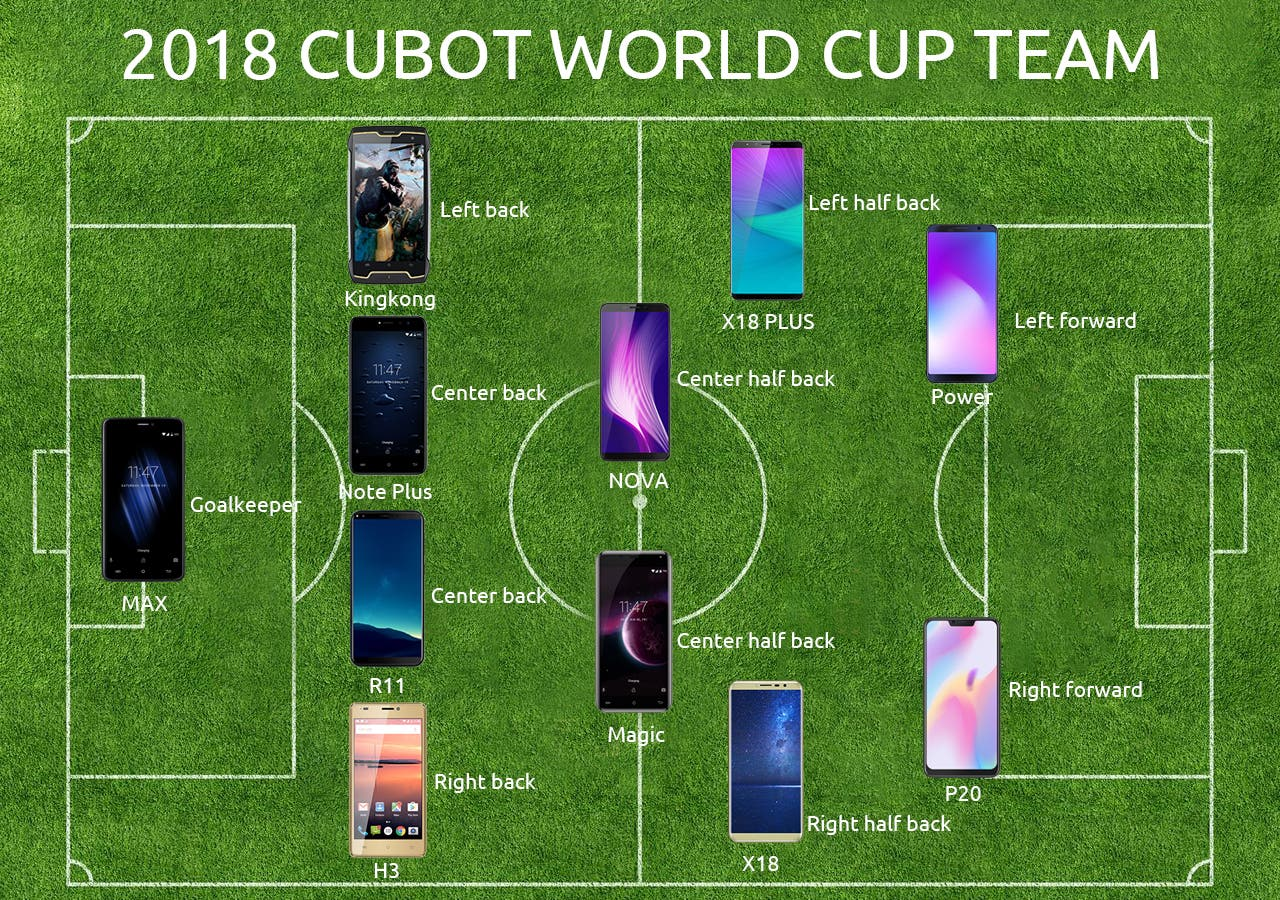 CUBOT's Mobile Team