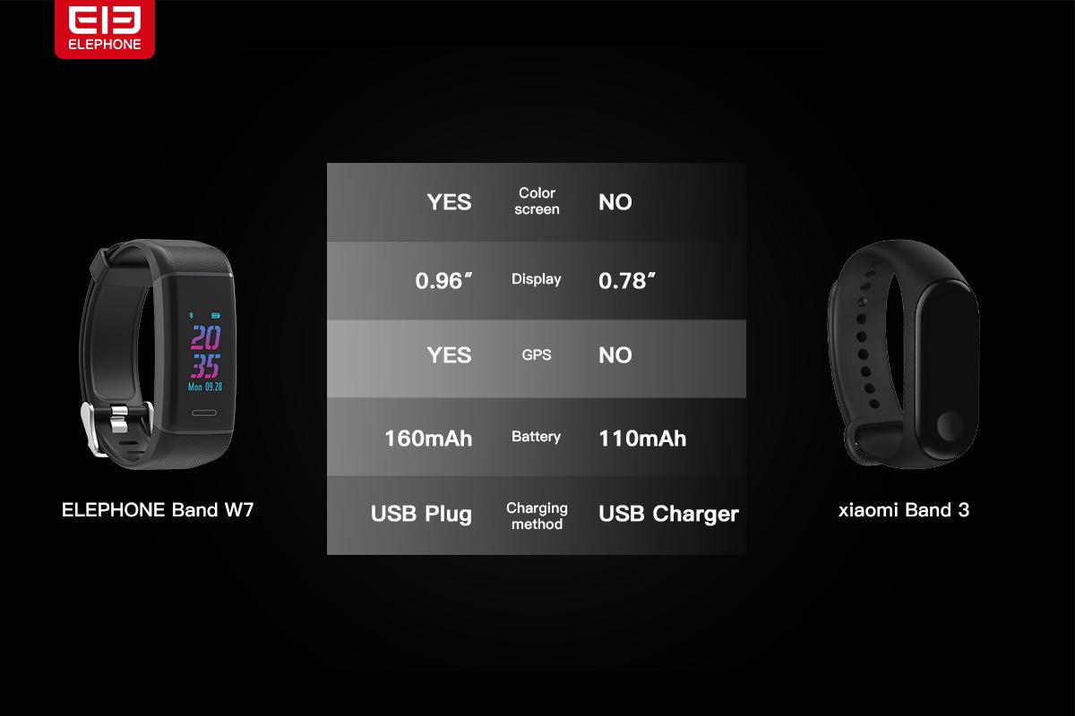 Elephone Band W7 vs Xiaomi Mi Band 3