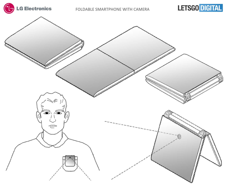 LG Foldable screen