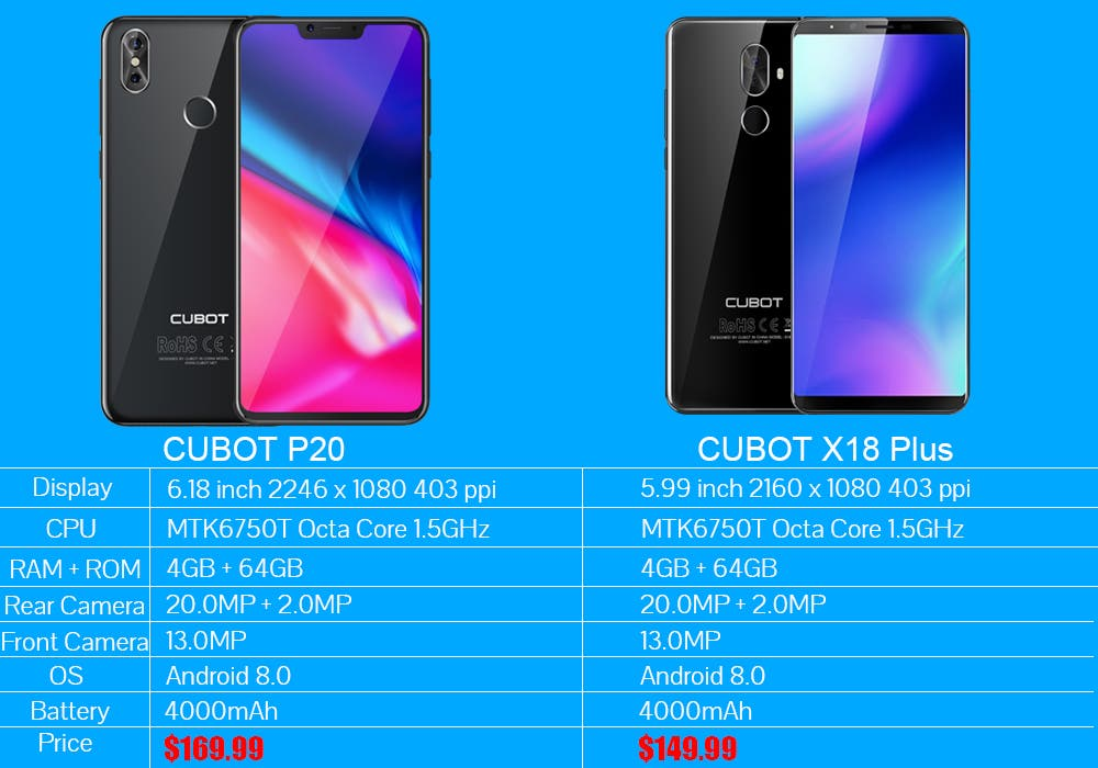 Cubot P20 vs Cubot X18 plus