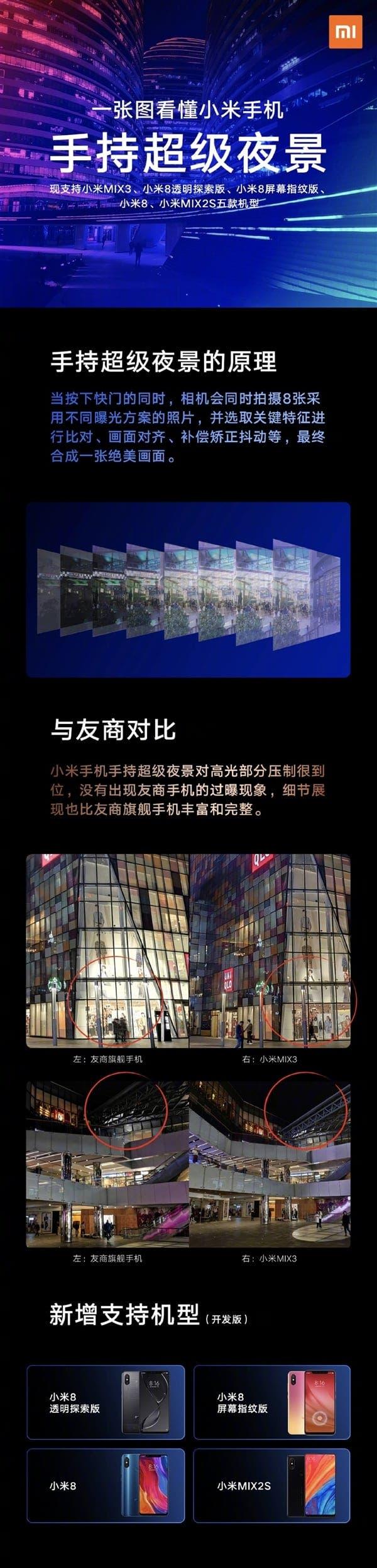 Xiaomi mi MIX 3s camera update