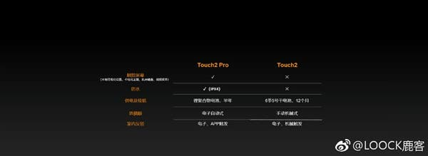 Loock Touch 2 Pro