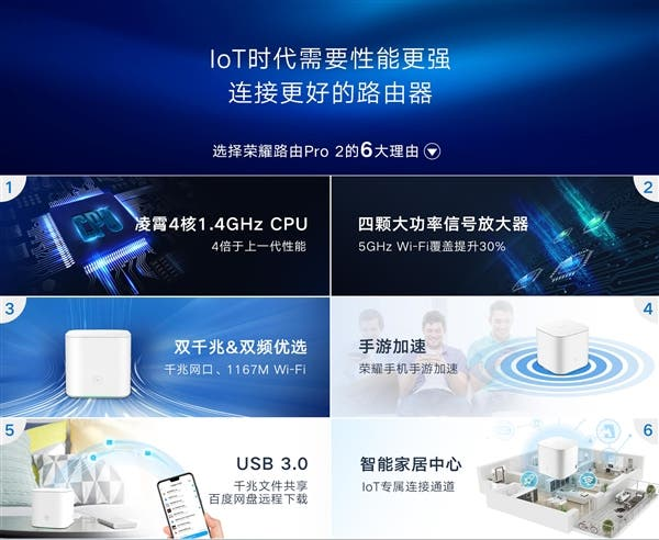 Honor Router Pro2 Announced in China for 329 Yuan