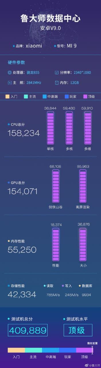 Xiaomi Mi 9 Master Lu