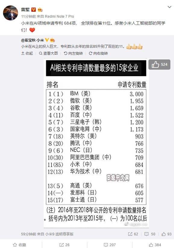 Xiaomi AI + IoT