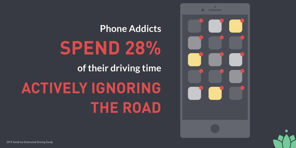 Mobile addicted drivers