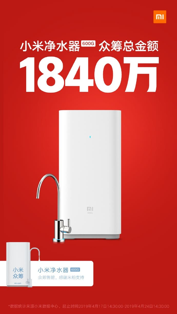 Xiaomi 600g water purifier