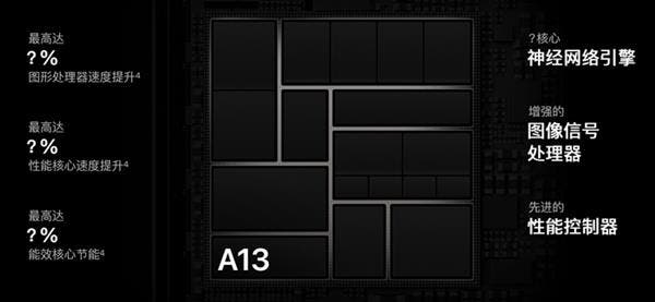 Apple A13 chips