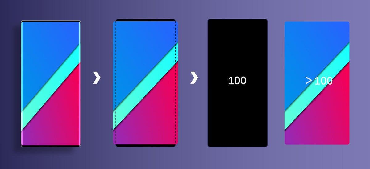 Smartphone folding sides