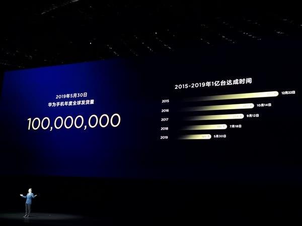 Huawei smartphone shipments