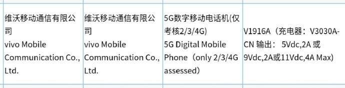 VIVO iQOO Pro 5G version