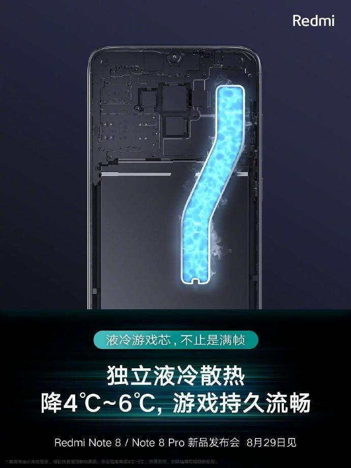Redmi Note 8 series