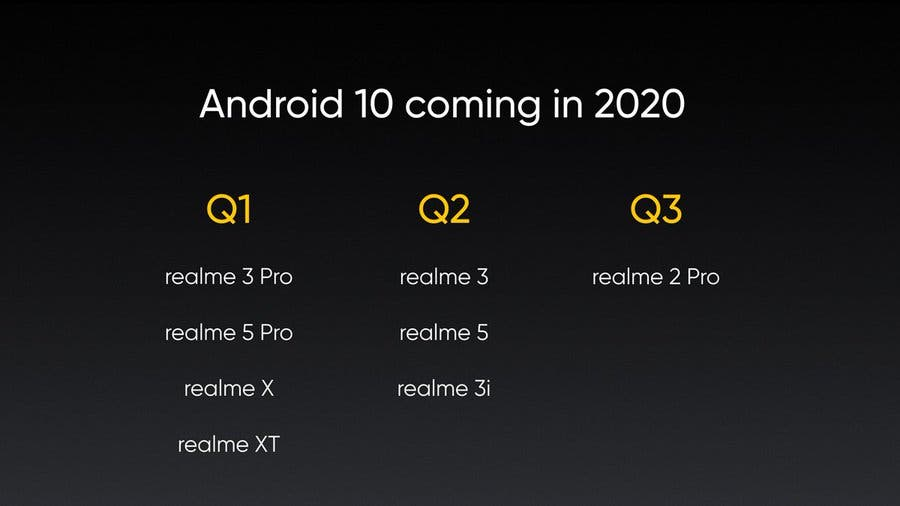 Android 10 for 8 Realme smartphones
