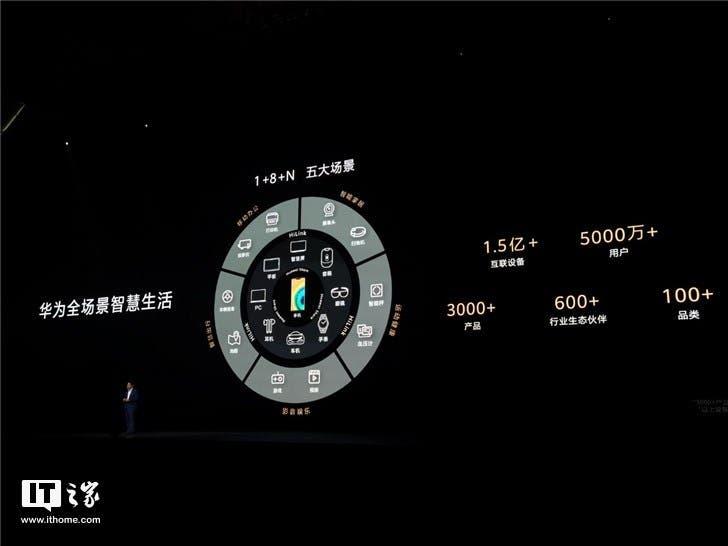 Huawei Smart Life