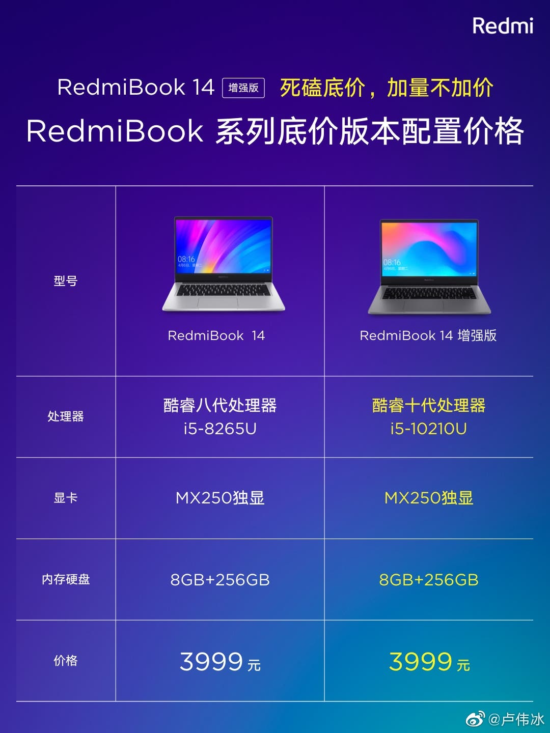 RedmiBook 14 enhanced version