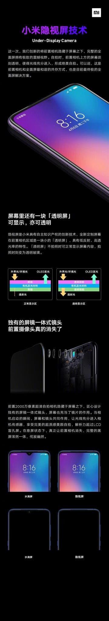 Xiaomi screen camera technology
