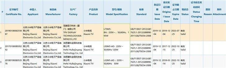 New Xiaomi TVs