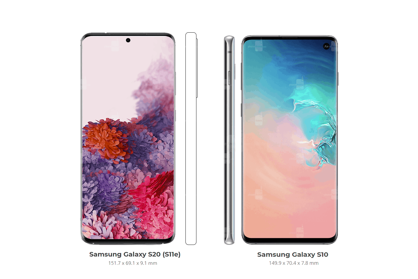 Samsung Galaxy S20 series vs Galaxy S10