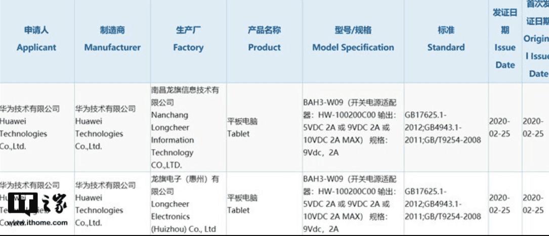 Huawei MediaPad M6 Youth Edition