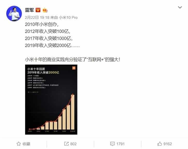 Lei Jun on Xiaomi's revenue