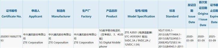 Axon 11 5G