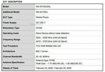 Samsung Galaxy A31 FCC