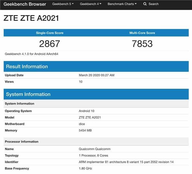 ZTE A2021