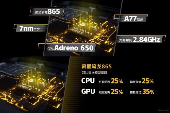 iQOO Neo 3 5G