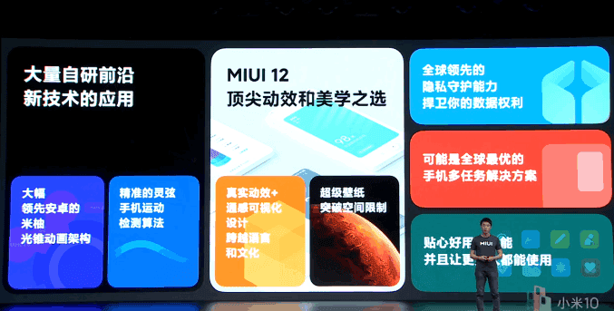 List Of Xiaomi Devices Due To Receive MIUI 12 Update