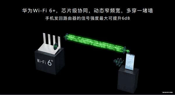 Huawei AX3