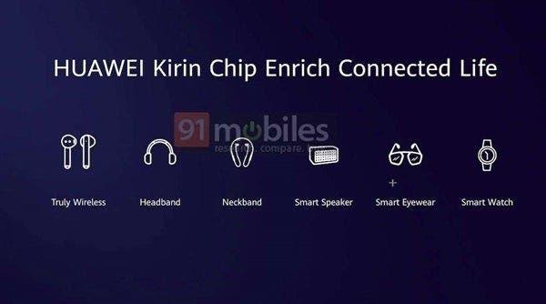 Huawei Head-mounted wireless headset Kirin A1