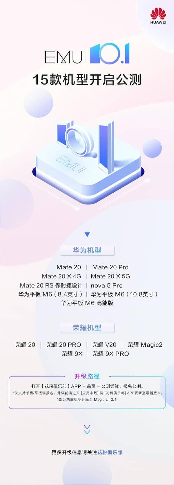 DIGBUSEL - Emui 10.1 Telah Memulai Pengujian Beta Publik  Pada 15 Perangkat Huawei