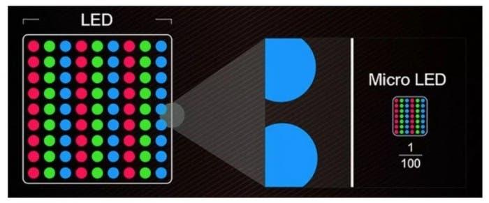 Apple Micro LED