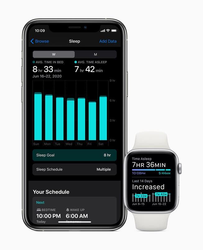 Apple watch watchos7 sleep health app 06222020 inline.jpg.large